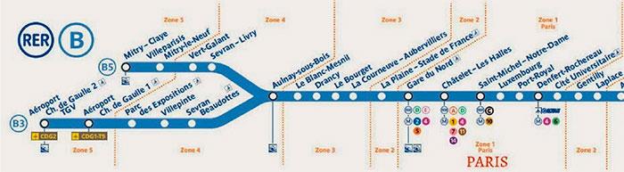 Схема RER  приміської електрички
